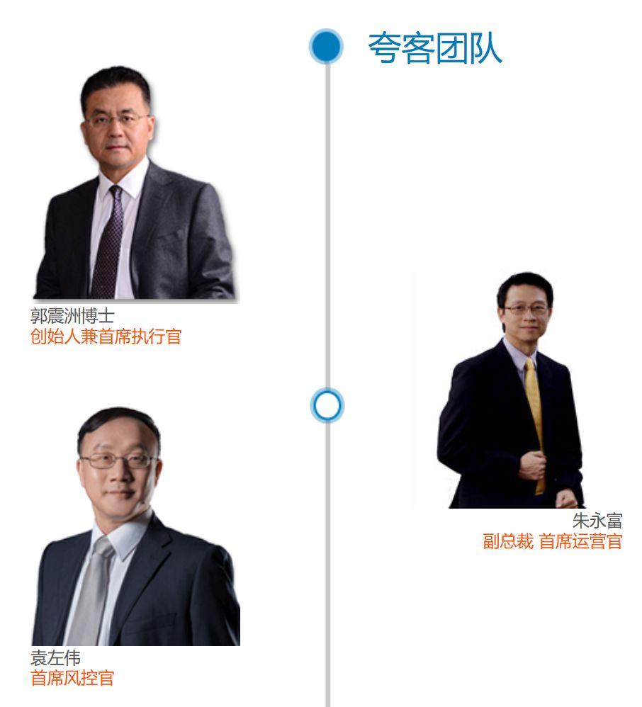 夸客旗下信贷工场未与点融达成交易,官网7人高管团队缩水成3人