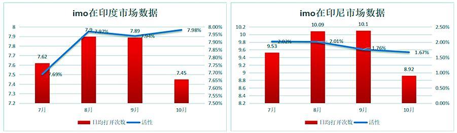 净利同比下滑83%,核心产品海外发展迟缓,欢聚时代路在何方?