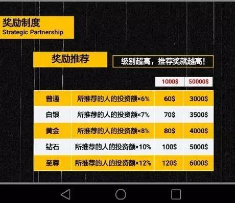 电影众筹2亿后失联:宣传收益率高达133%,陈小春曾站台