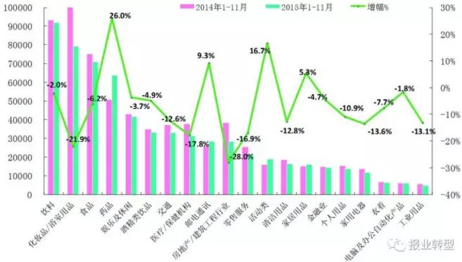 2016年中国报业发展报告