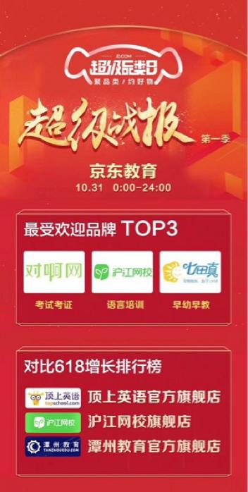 电商+教育上演跨界合作 沪江联手京东引爆在