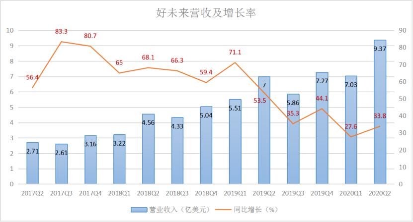 新东方VS好未来:暑假大战后,双巨头喜忧参半