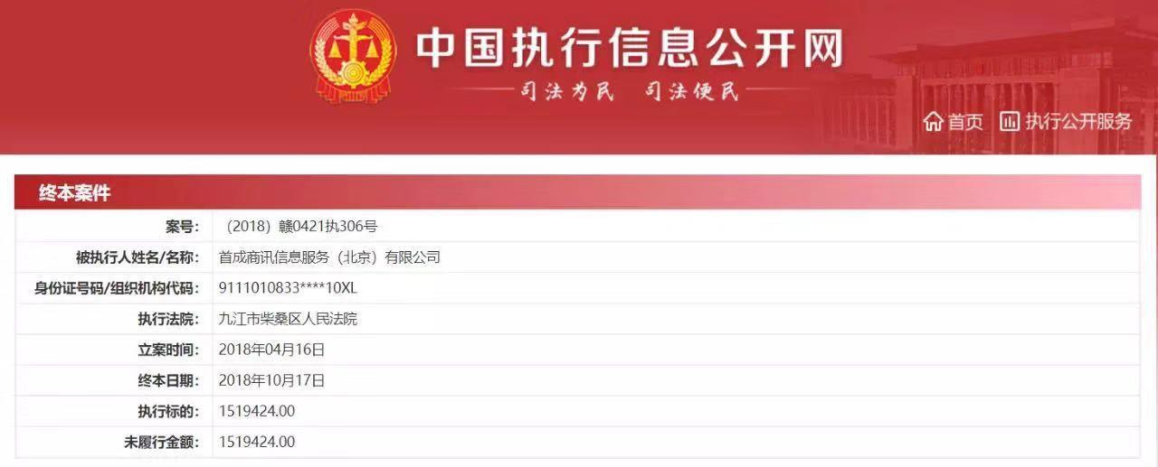 首成资本成被执行人 关联首成网贷8月借贷余额2166万
