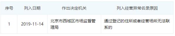 东旭系债务危机发酵 参股3家银行与58同城合作放贷