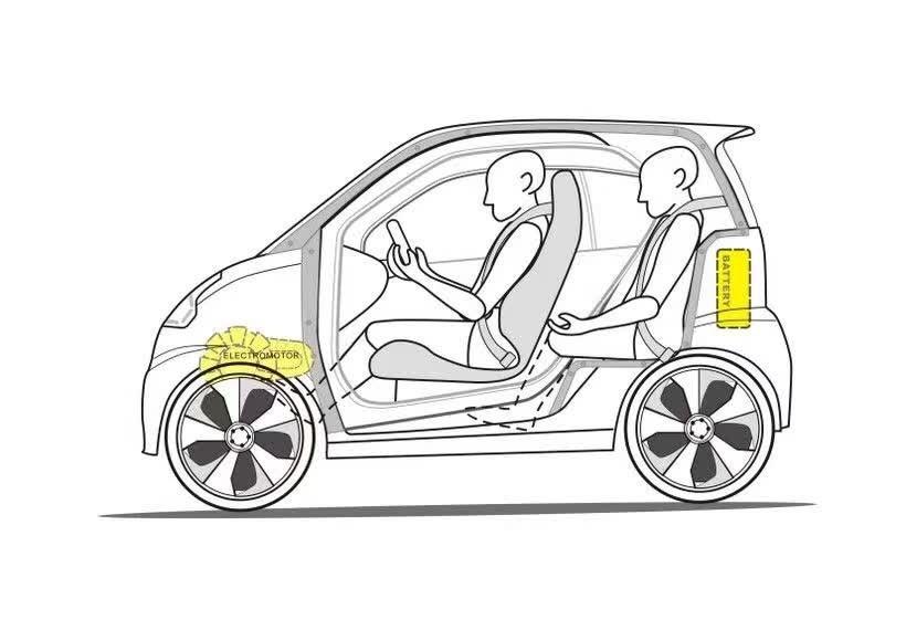 汽车模型简笔画步骤